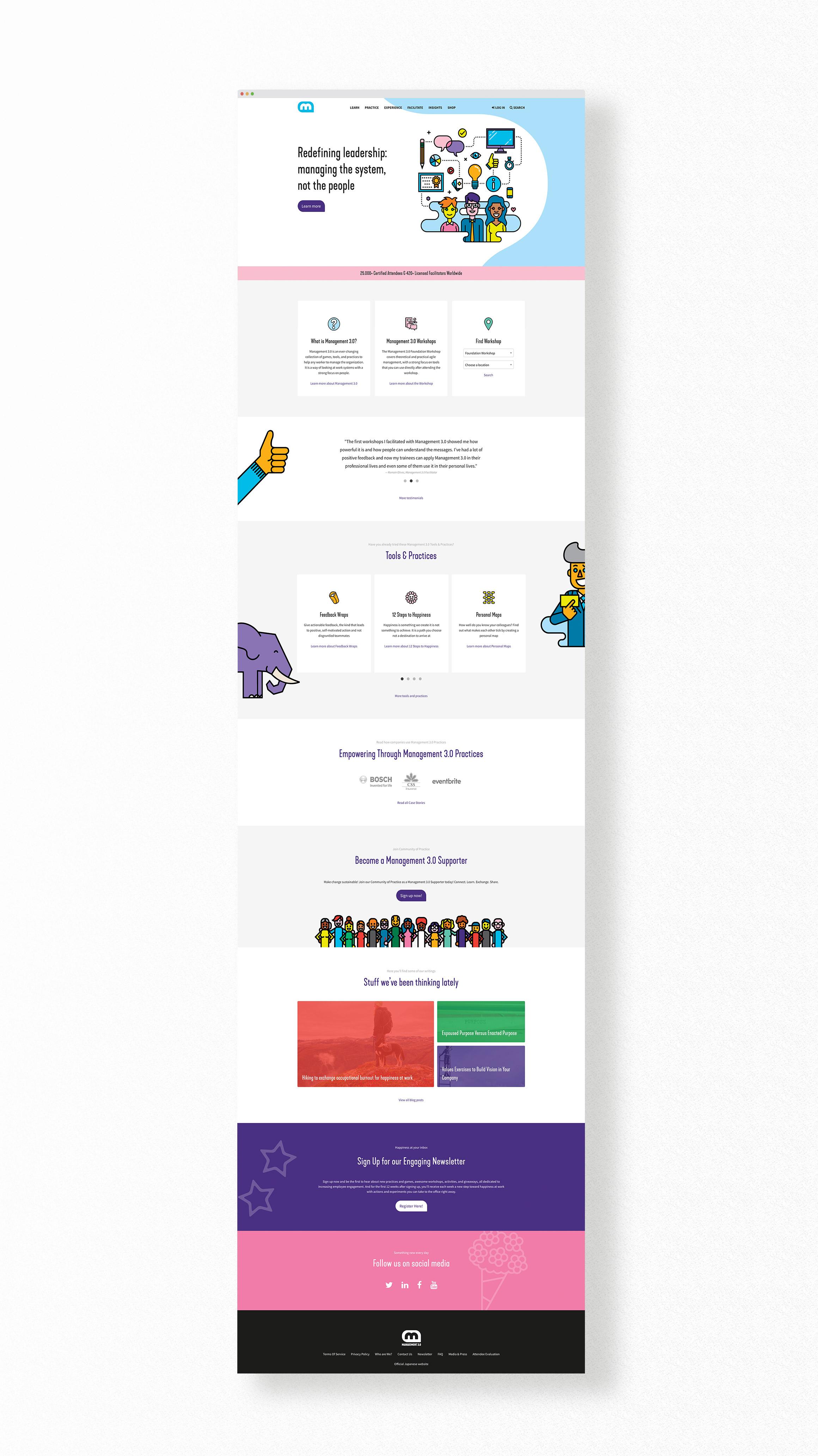Management 3.0:n verkkosivu kokonaisuudessaan